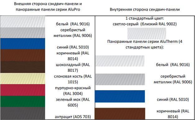 цветовая гамма промышленных ворот
