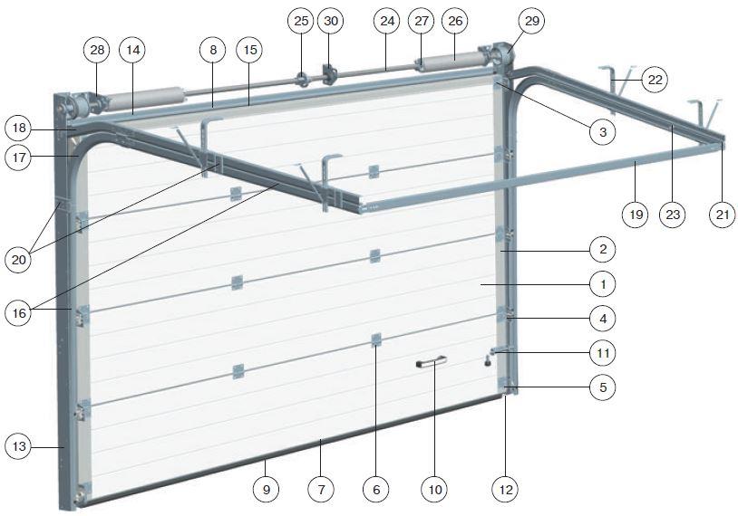 схема гаражных ворот Alutech